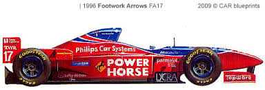 Arrows F1 General car parts